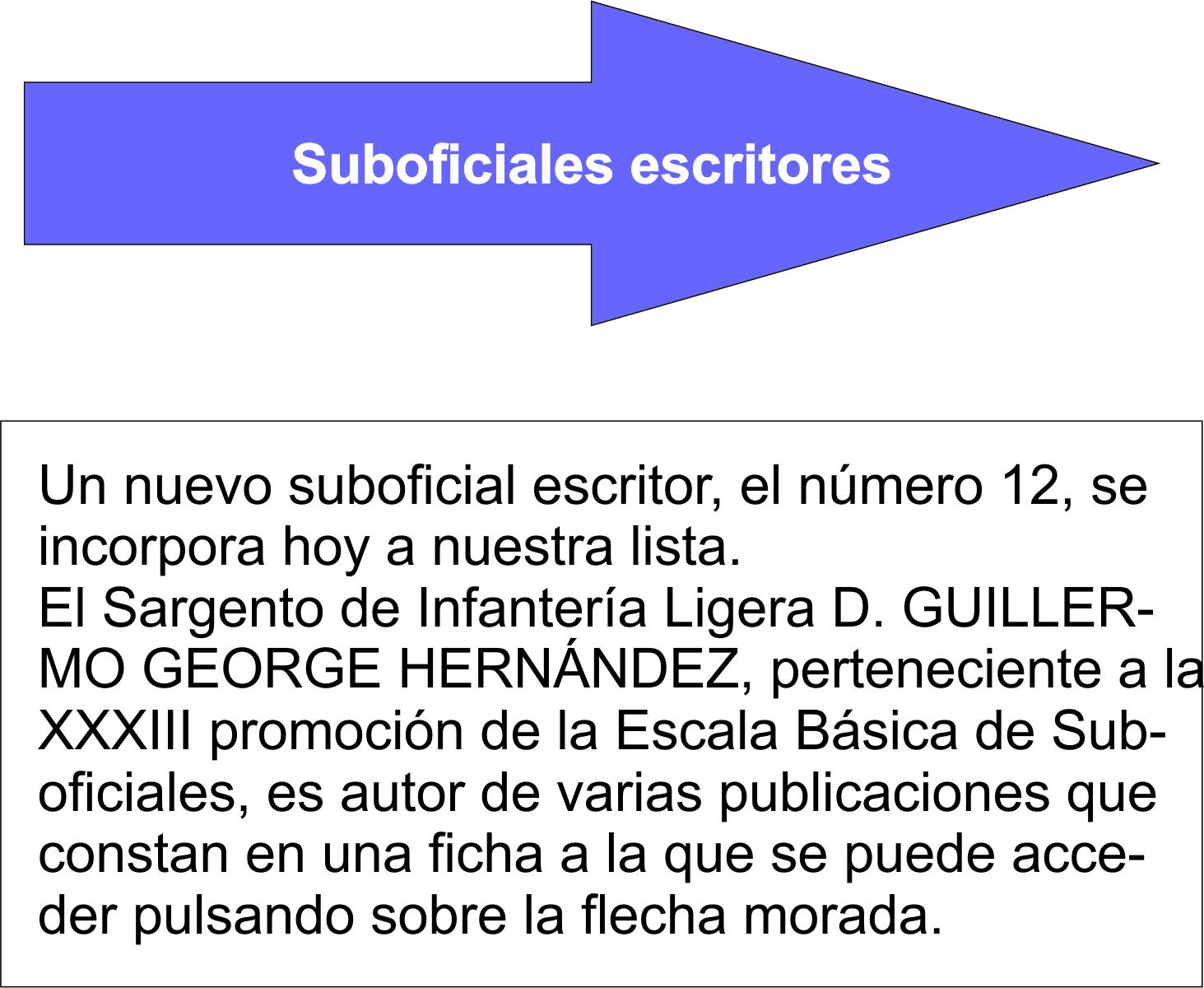 Suboficial Escritor. 012. Guillermo George Hernández